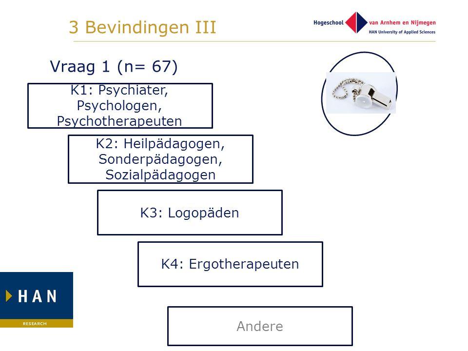 3 Bevindingen III Vraag 1 (n= 67) K1: Psychiater, Psychologen, Psychotherapeuten K2: Heilpädagogen, Sonderpädagogen, Sozialpädagogen K3: Logopäden K4: