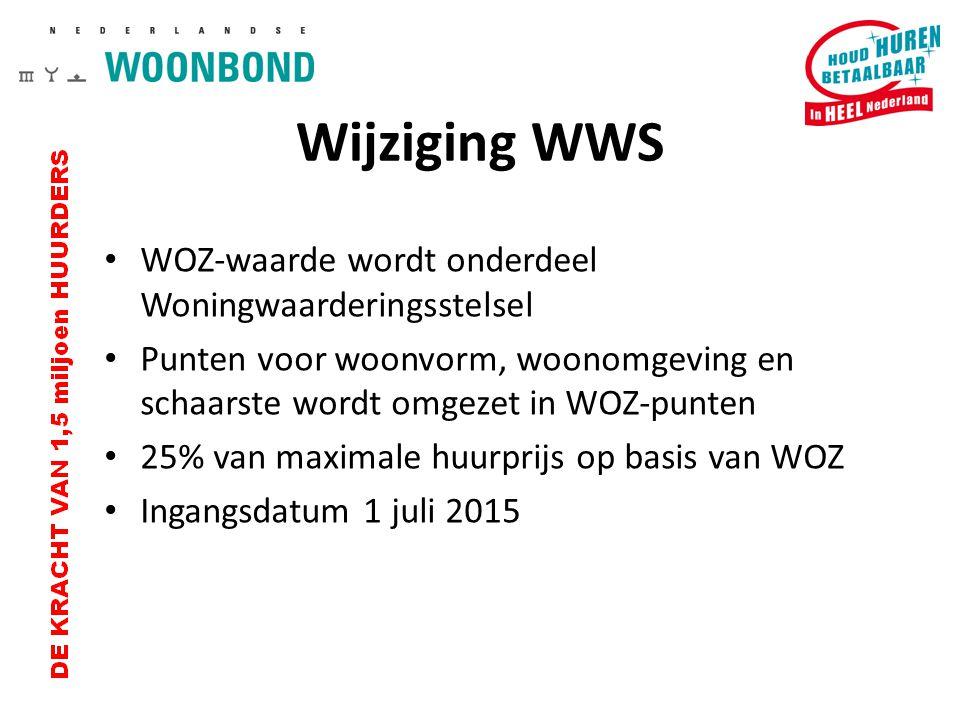 Wijziging WWS WOZ-waarde wordt onderdeel Woningwaarderingsstelsel Punten voor woonvorm, woonomgeving en schaarste wordt omgezet in WOZ-punten 25% van