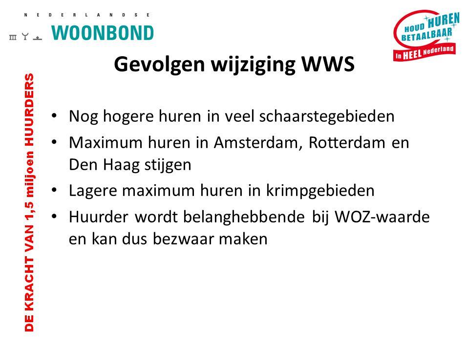 Gevolgen wijziging WWS Nog hogere huren in veel schaarstegebieden Maximum huren in Amsterdam, Rotterdam en Den Haag stijgen Lagere maximum huren in kr