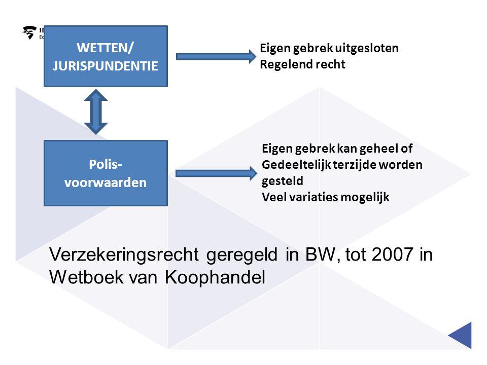 TAXATIE EN ONDERVERZEKERING Bij open polis onderverzekering mogelijk; verzekerde waarde / werkelijke waarde x schade = onder- of oververzekerd Bij vaste taxatie kan ' onderverzekering' ook mogelijk zijn indien getaxeerde waarde te laag is: I.Getaxeerde waarde / werkelijke waarde x restwaarde = gerectificeerde restwaarde II.Waarde voor -/- waarde na = uitkering Bij vaste taxatie geldt geen onderverzekeringsregel Oplossing; garantie tegen onderverzekering laten aantekenen door verzekeraar 23