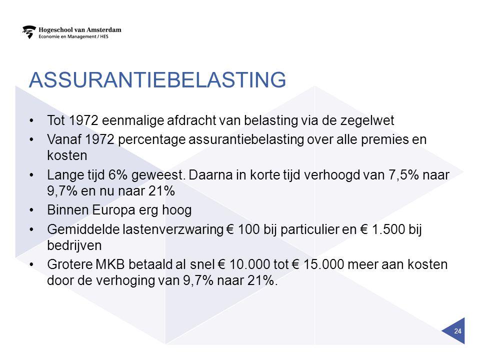ASSURANTIEBELASTING Tot 1972 eenmalige afdracht van belasting via de zegelwet Vanaf 1972 percentage assurantiebelasting over alle premies en kosten Lange tijd 6% geweest.