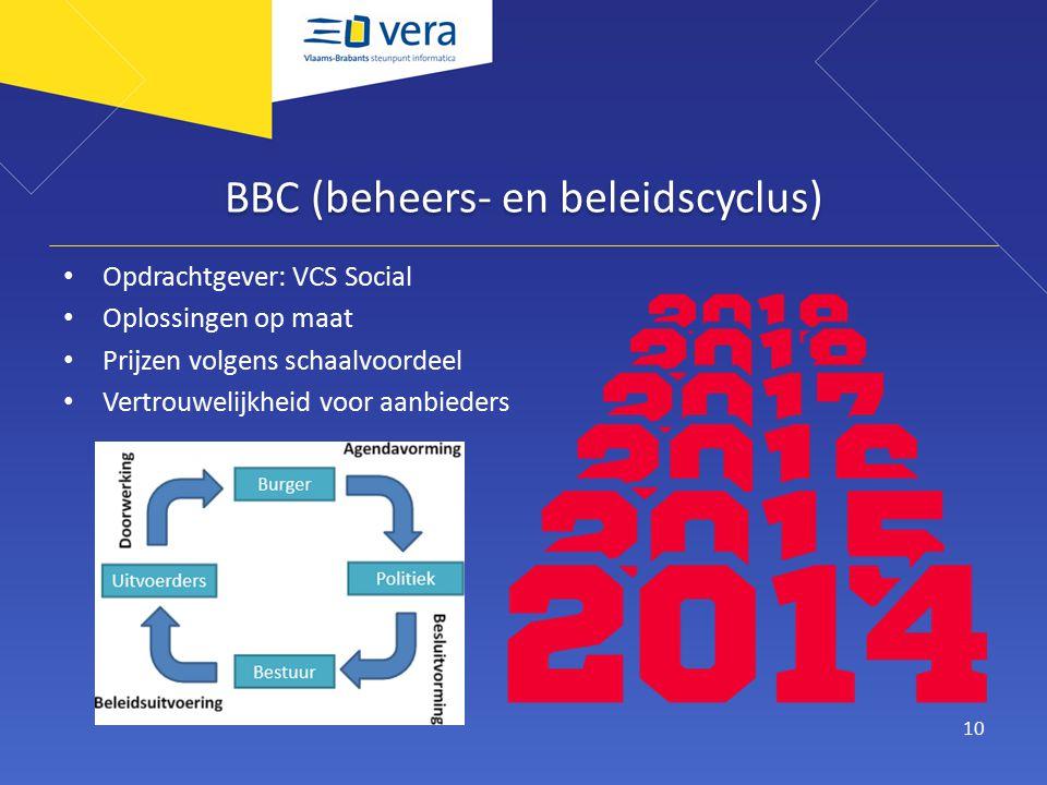BBC (beheers- en beleidscyclus) Opdrachtgever: VCS Social Oplossingen op maat Prijzen volgens schaalvoordeel Vertrouwelijkheid voor aanbieders 10