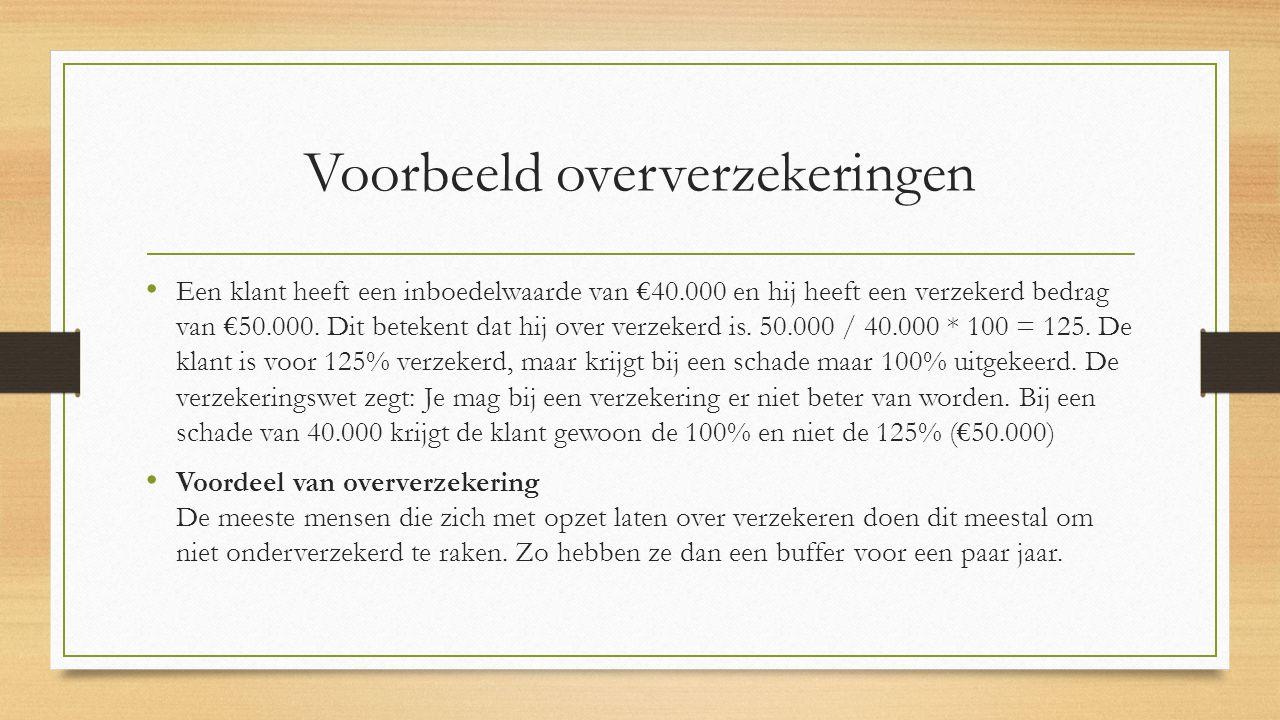 Voorbeeld oververzekeringen Een klant heeft een inboedelwaarde van €40.000 en hij heeft een verzekerd bedrag van €50.000. Dit betekent dat hij over ve