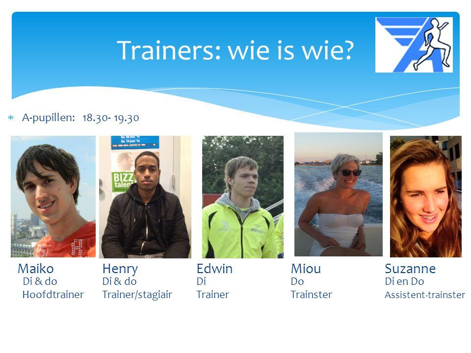  CD- junioren: di & do: 19.30 – 20.45 MaikoHenry Edwin Miou di & do di & do di Do Hoofdtrainer Trainer/stagiair Trainer Trainster Trainers: wie is wie?