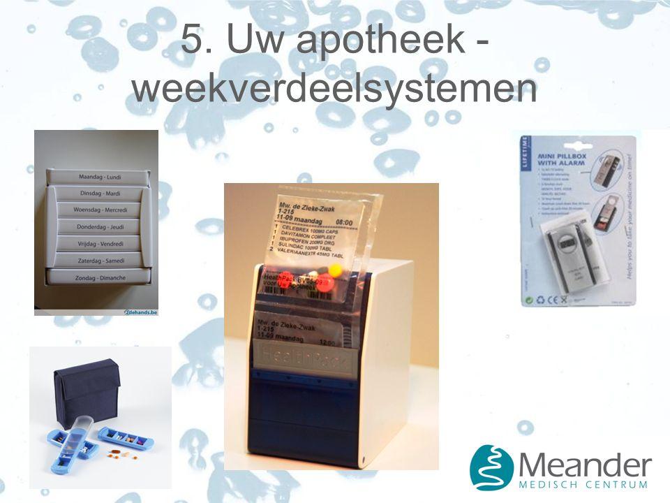 5. Uw apotheek - weekverdeelsystemen