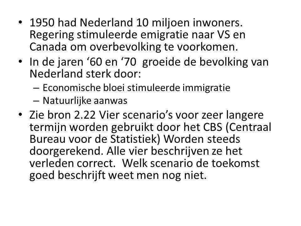 1950 had Nederland 10 miljoen inwoners. Regering stimuleerde emigratie naar VS en Canada om overbevolking te voorkomen. In de jaren '60 en '70 groeide