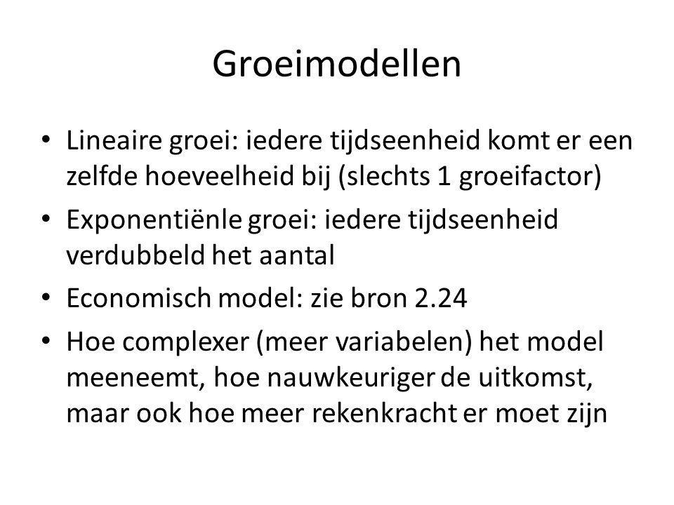 Groeimodellen Lineaire groei: iedere tijdseenheid komt er een zelfde hoeveelheid bij (slechts 1 groeifactor) Exponentiënle groei: iedere tijdseenheid