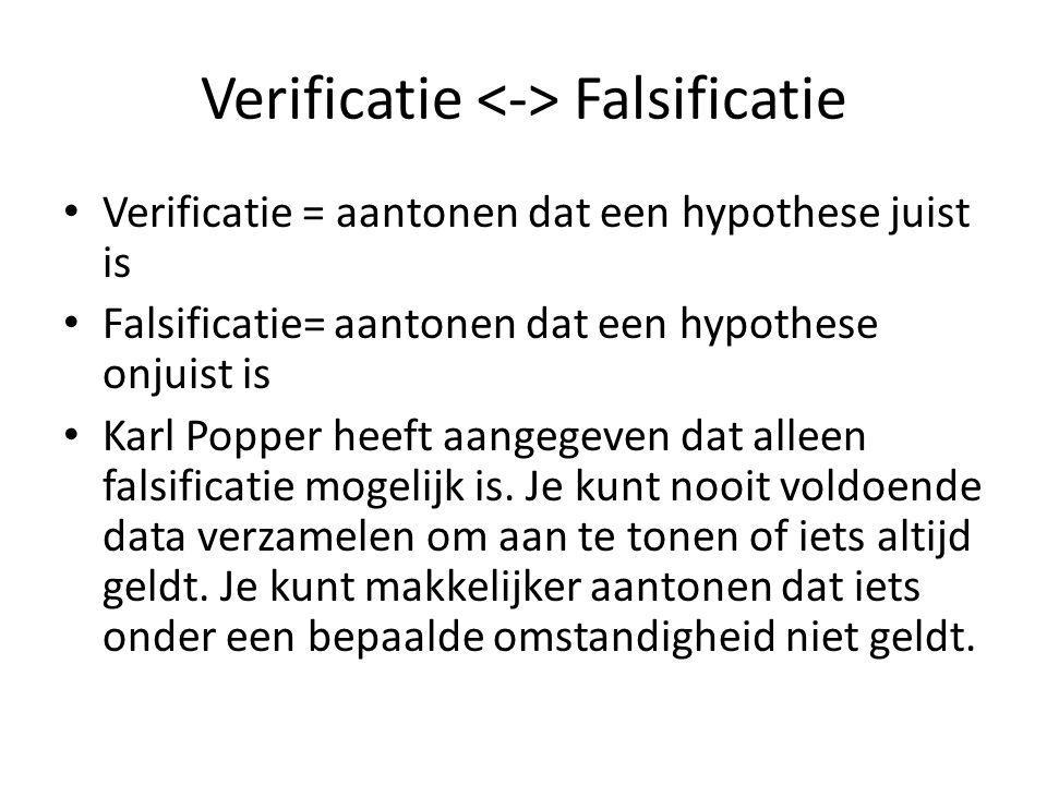 Verificatie Falsificatie Verificatie = aantonen dat een hypothese juist is Falsificatie= aantonen dat een hypothese onjuist is Karl Popper heeft aange