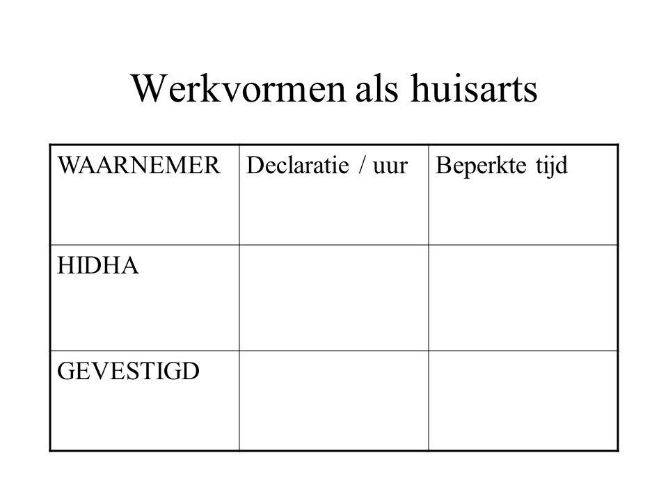 Werkvormen als huisarts WAARNEMERDeclaratie / uurBeperkte tijd HIDHA GEVESTIGD
