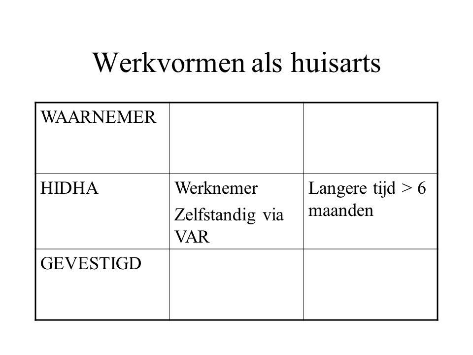 Werkvormen als huisarts WAARNEMER HIDHAWerknemer Zelfstandig via VAR Langere tijd > 6 maanden GEVESTIGD