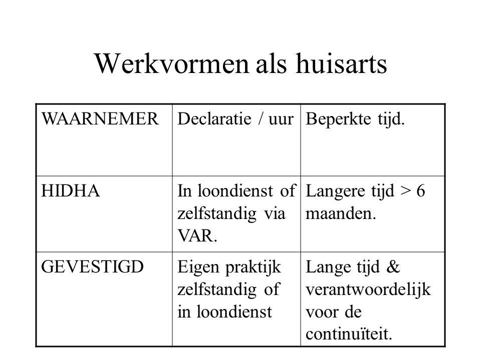 Werkvormen als huisarts WAARNEMERDeclaratie / uurBeperkte tijd.