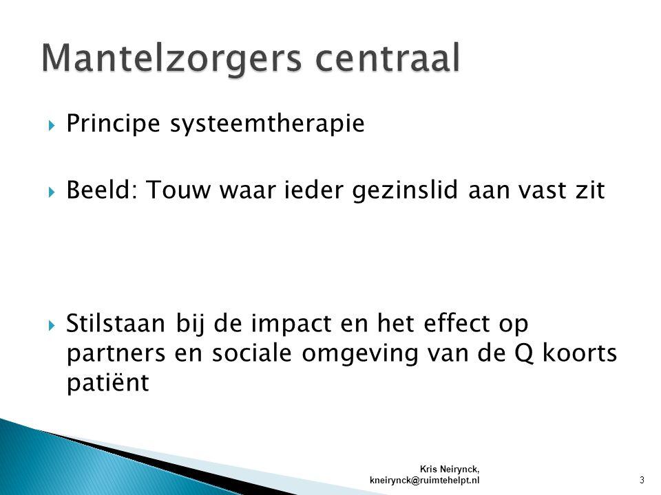  Principe systeemtherapie  Beeld: Touw waar ieder gezinslid aan vast zit  Stilstaan bij de impact en het effect op partners en sociale omgeving van de Q koorts patiënt Kris Neirynck, kneirynck@ruimtehelpt.nl3