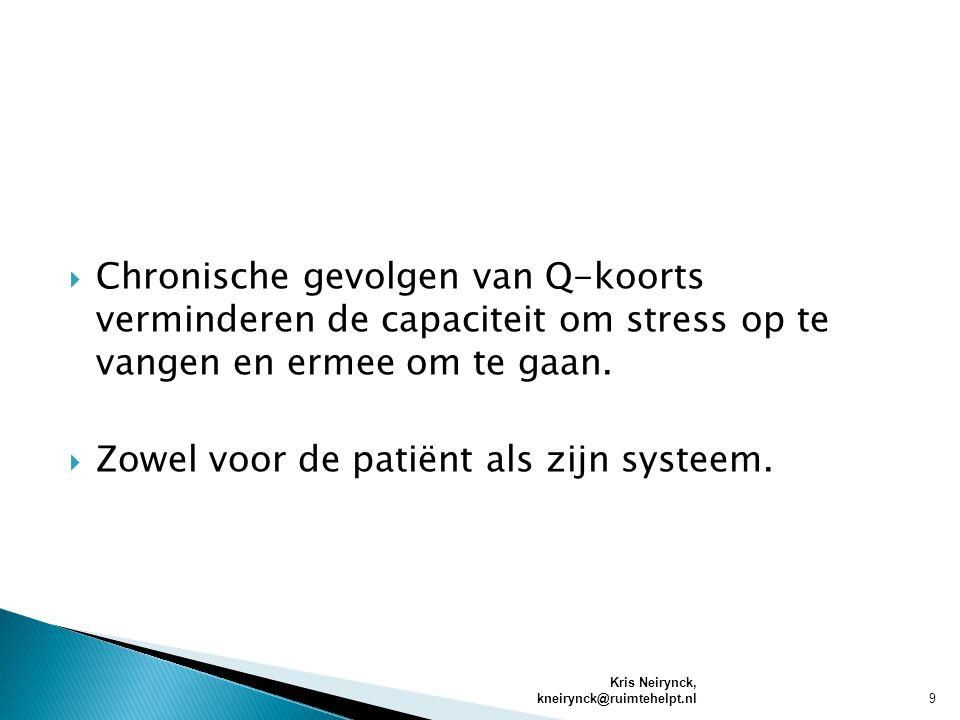Kris Neirynck, kneirynck@ruimtehelpt.nl20