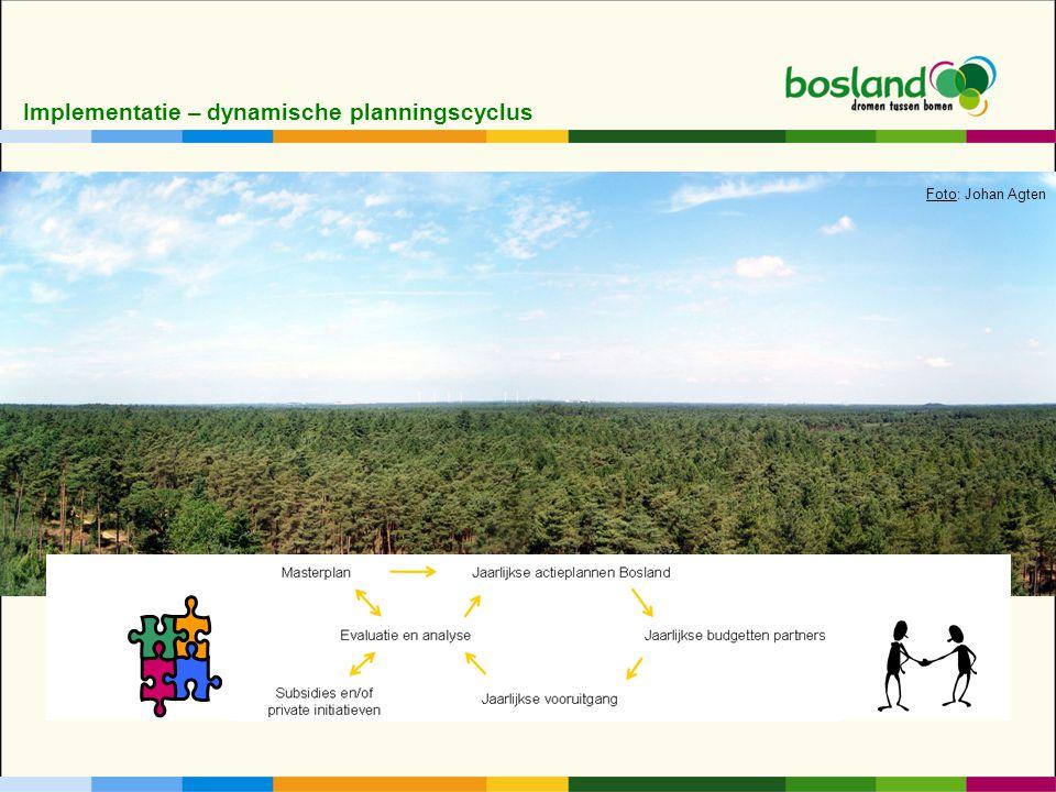 Implementatie – dynamische planningscyclus Foto: Johan Agten
