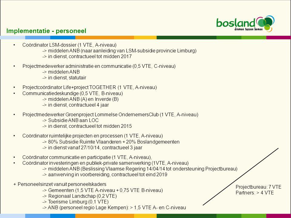 Implementatie - personeel Coördinator LSM-dossier (1 VTE, A-niveau) -> middelen ANB (naar aanleiding van LSM-subsidie provincie Limburg) -> in dienst, contractueel tot midden 2017 Projectmedewerker administratie en communicatie (0,5 VTE, C-niveau) -> middelen ANB -> in dienst, statutair Projectcoördinator Life+project TOGETHER (1 VTE, A-niveau) Communicatiedeskundige (0,5 VTE, B-niveau) -> middelen ANB (A) en Inverde (B) -> in dienst, contractueel 4 jaar Projectmedewerker Groenproject Lommelse OndernemersClub (1 VTE, A-niveau) -> Subsidie ANB aan LOC -> in dienst, contractueel tot midden 2015 Coördinator ruimtelijke projecten en processen (1 VTE, A-niveau) -> 80% Subsidie Ruimte Vlaanderen + 20% Boslandgemeenten -> in dienst vanaf 27/10/14, contractueel 3 jaar Coördinator communicatie en participatie (1 VTE, A-niveau), Coördinator investeringen en publiek-private samenwerking (1VTE, A-niveau) -> middelen ANB (Beslissing Vlaamse Regering 14/04/14 tot ondersteuning Projectbureau) -> aanwerving in voorbereiding, contractueel tot eind 2019 + Personeelsinzet vanuit personeelskaders -> Gemeenten (1,5 VTE A-niveau + 0,75 VTE B-niveau) -> Regionaal Landschap (0,2 VTE) -> Toerisme Limburg (0,1 VTE) -> ANB (personeel regio Lage Kempen): > 1,5 VTE A- en C-niveau Projectbureau: 7 VTE Partners: > 4 VTE