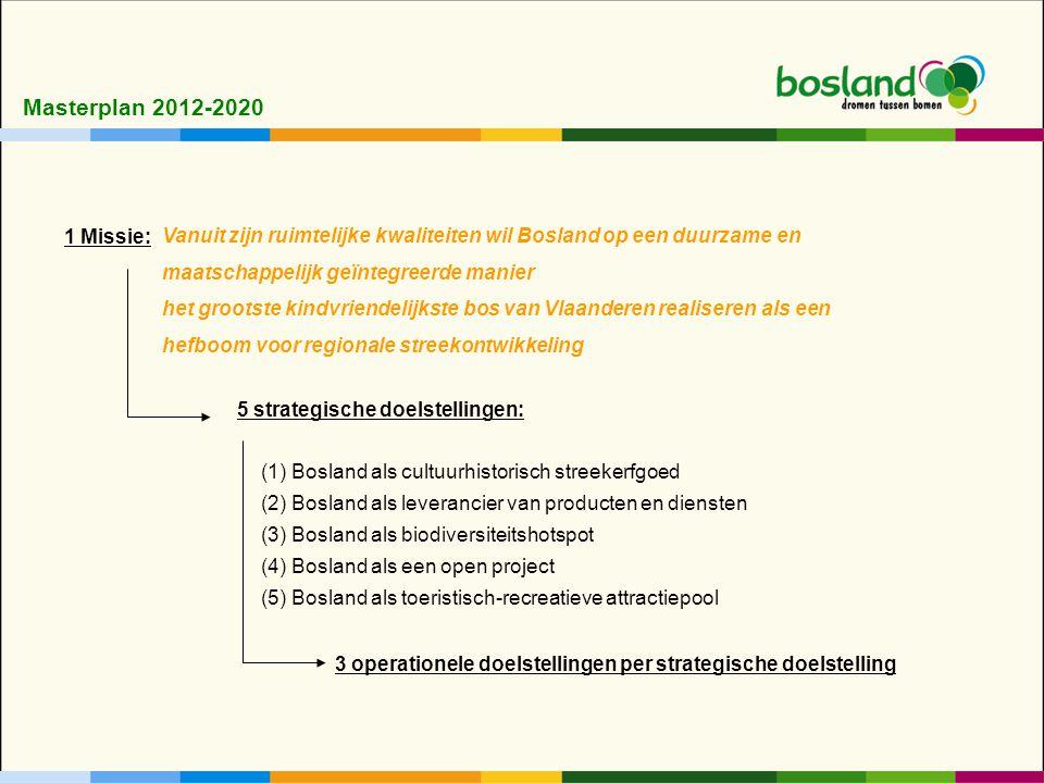 Vanuit zijn ruimtelijke kwaliteiten wil Bosland op een duurzame en maatschappelijk geïntegreerde manier het grootste kindvriendelijkste bos van Vlaanderen realiseren als een hefboom voor regionale streekontwikkeling 1 Missie: 5 strategische doelstellingen: (1) Bosland als cultuurhistorisch streekerfgoed (2) Bosland als leverancier van producten en diensten (3) Bosland als biodiversiteitshotspot (4) Bosland als een open project (5) Bosland als toeristisch-recreatieve attractiepool 3 operationele doelstellingen per strategische doelstelling Masterplan 2012-2020