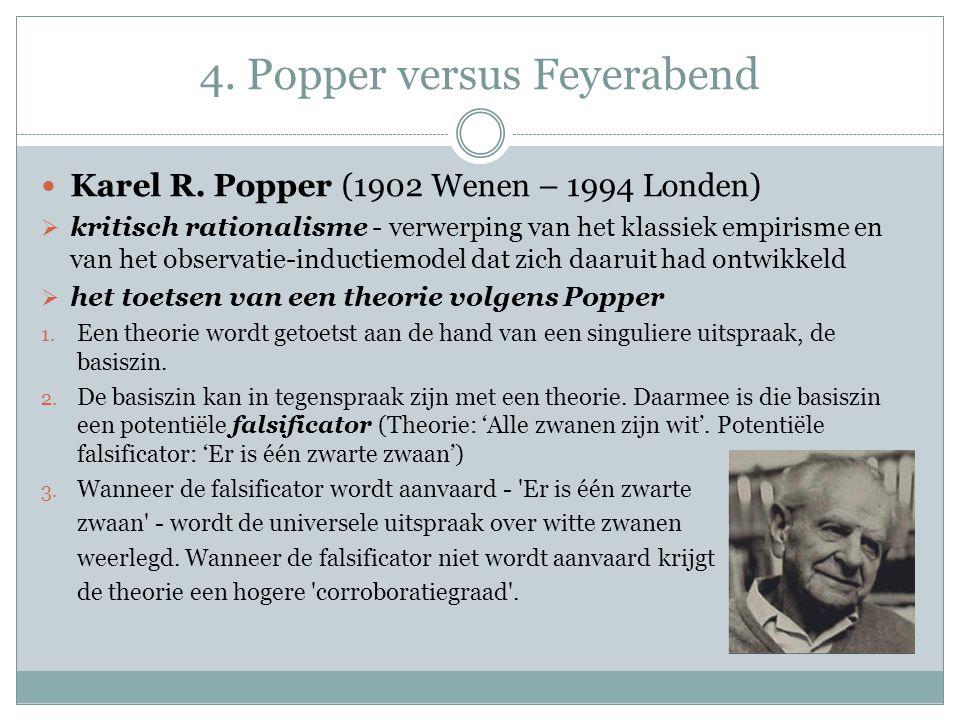 4. Popper versus Feyerabend Karel R. Popper (1902 Wenen – 1994 Londen)  kritisch rationalisme - verwerping van het klassiek empirisme en van het obse
