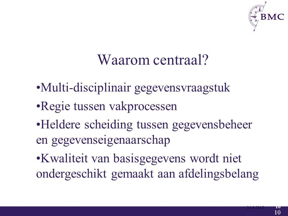 10 21-3-2015 10 Waarom centraal? Multi-disciplinair gegevensvraagstuk Regie tussen vakprocessen Heldere scheiding tussen gegevensbeheer en gegevenseig