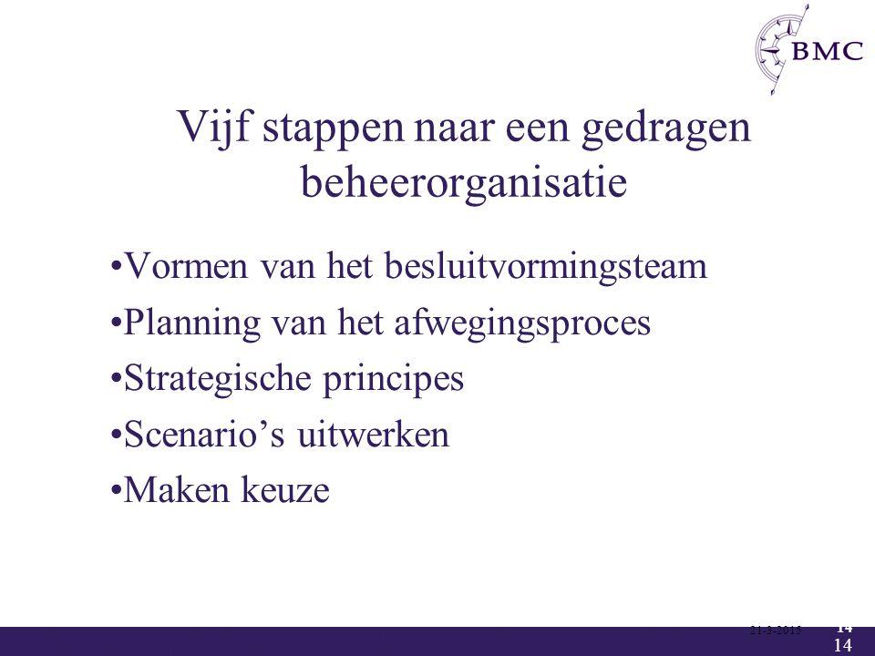 14 21-3-2015 14 Vijf stappen naar een gedragen beheerorganisatie Vormen van het besluitvormingsteam Planning van het afwegingsproces Strategische prin