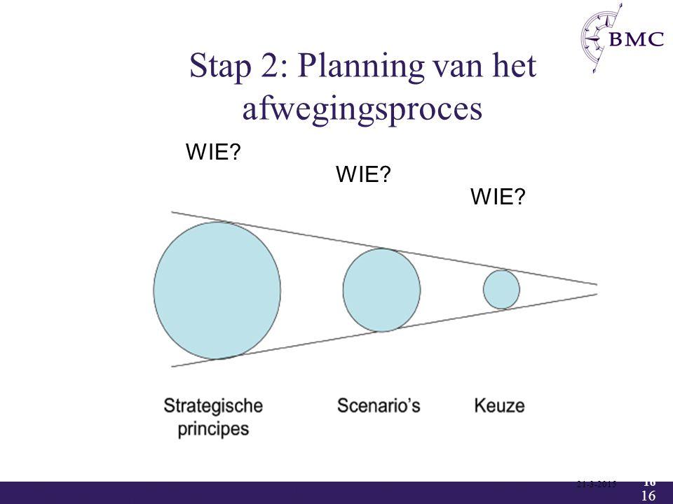 16 21-3-2015 16 Stap 2: Planning van het afwegingsproces WIE?