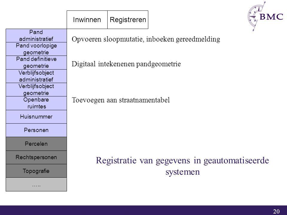 20 Inwinnen Registratie van gegevens in geautomatiseerde systemen Opvoeren sloopmutatie, inboeken gereedmelding Digitaal intekenenen pandgeometrie Toe