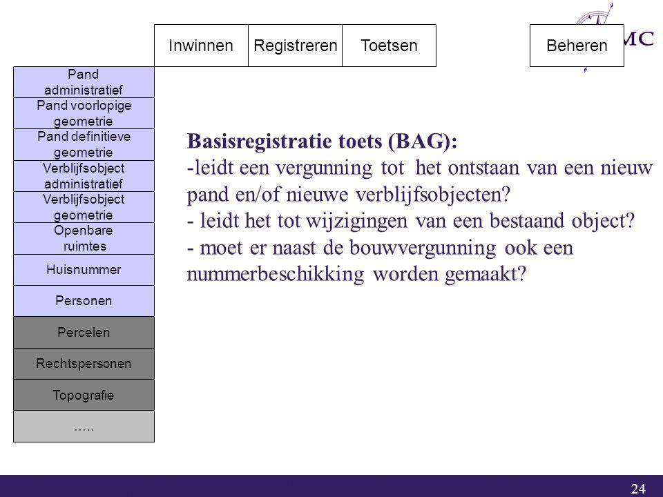 24 InwinnenRegistrerenToetsen Basisregistratie toets (BAG): -leidt een vergunning tot het ontstaan van een nieuw pand en/of nieuwe verblijfsobjecten?