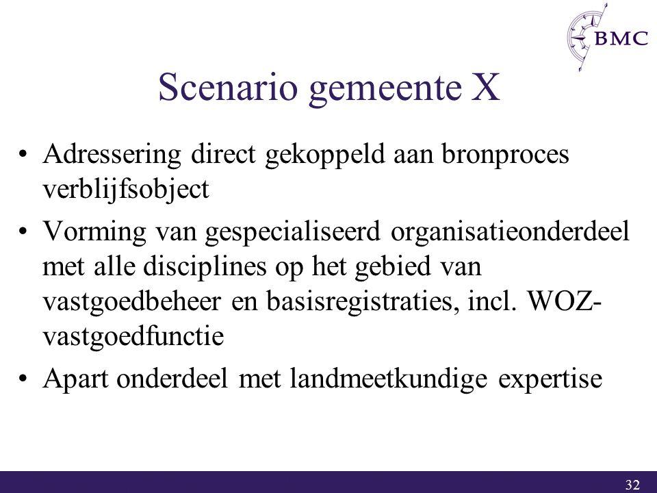 32 Scenario gemeente X Adressering direct gekoppeld aan bronproces verblijfsobject Vorming van gespecialiseerd organisatieonderdeel met alle disciplin