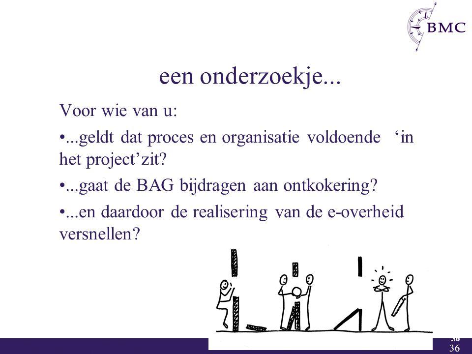 36 21-3-2015 36 een onderzoekje... Voor wie van u:...geldt dat proces en organisatie voldoende 'in het project'zit?...gaat de BAG bijdragen aan ontkok