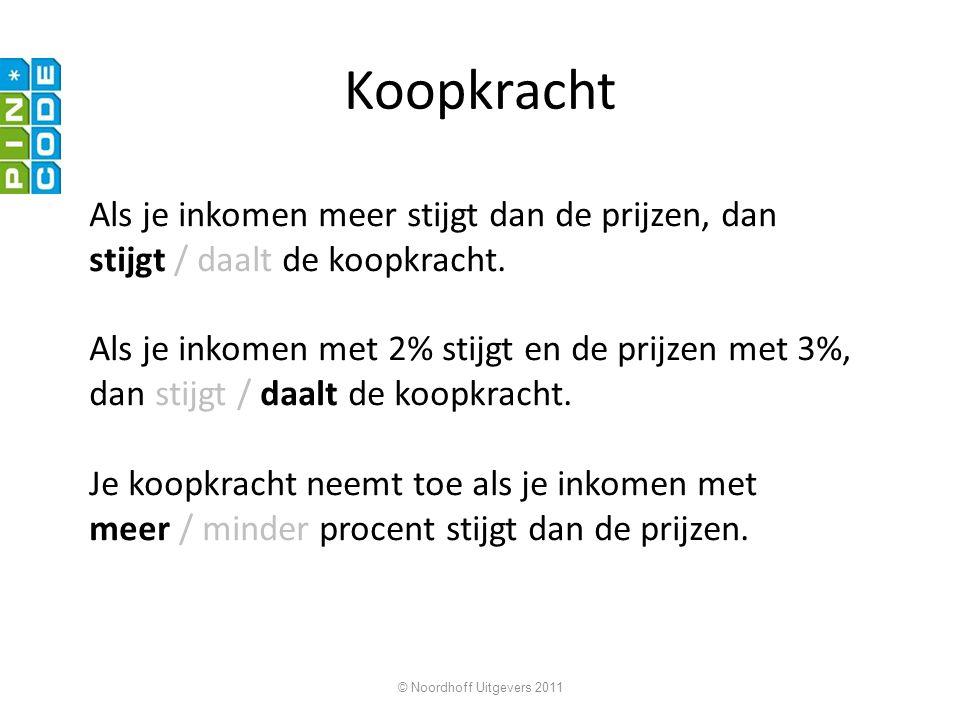© Noordhoff Uitgevers 2011 Koopkracht Stijging inkomen Stijging prijzenDe koopkracht… 4%5%