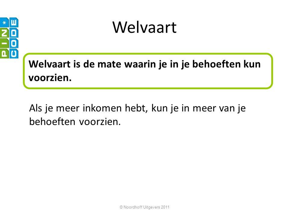 © Noordhoff Uitgevers 2011 Welvaart Welvaart is de mate waarin je in je behoeften kun voorzien.
