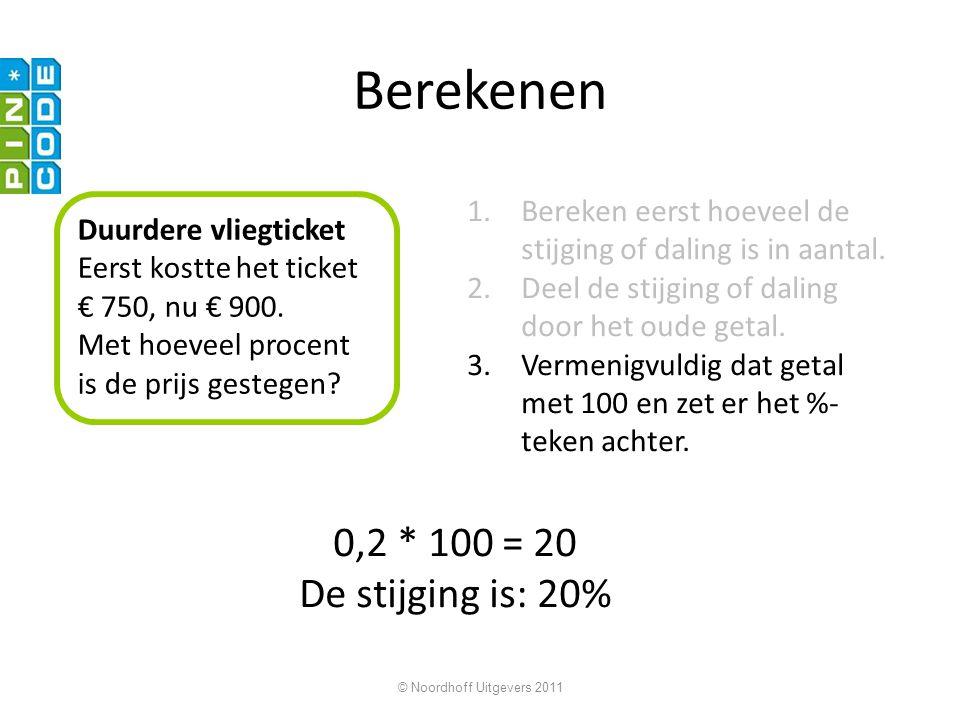© Noordhoff Uitgevers 2011 Koopkracht De koopkracht is de hoeveelheid goederen en diensten die je met je inkomen kunt kopen.