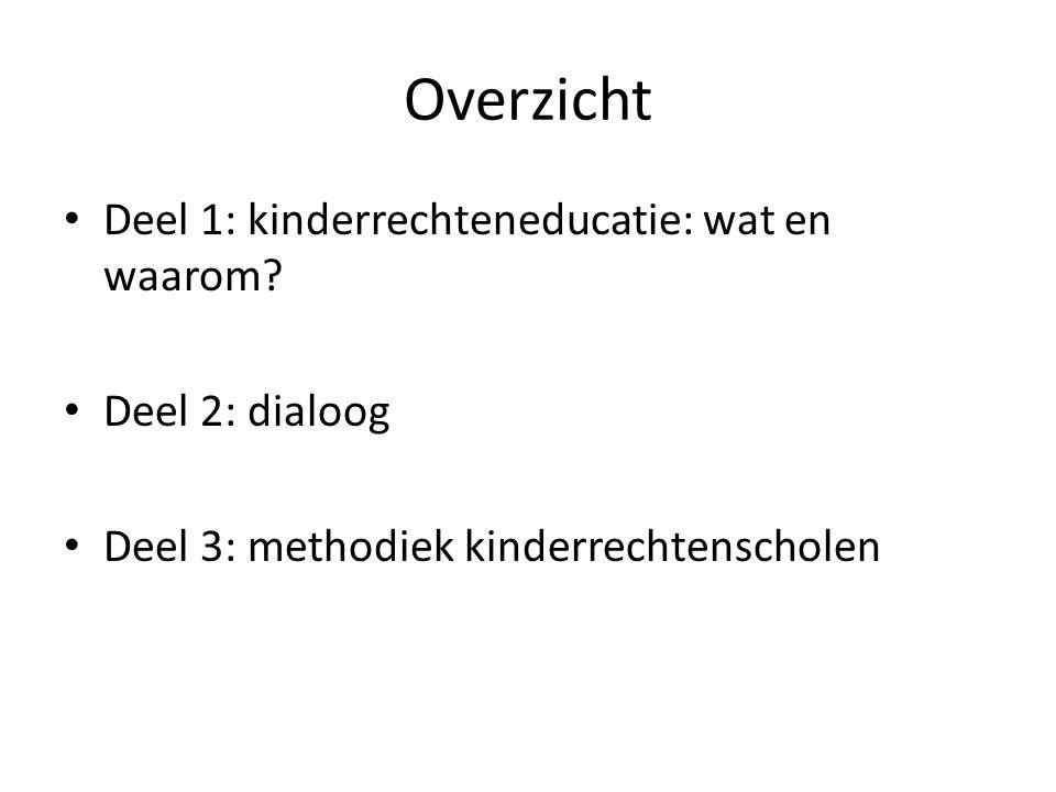 Overzicht Deel 1: kinderrechteneducatie: wat en waarom.