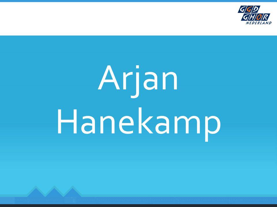 Arjan Hanekamp