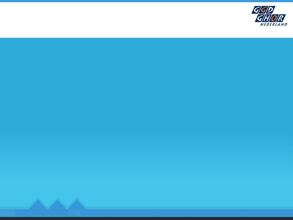Acuut Zorgportaal (dashboard) Acuut Zorgportaal, als iedere seconde telt...
