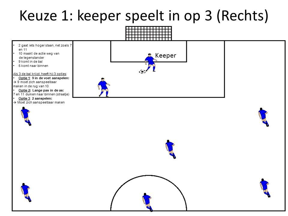Keuze 2: keeper speelt in op 10 (links) Keeper 5 gaat iets hoger staan, net zoals 7 en 11 10 maakt de actie weg van de tegenstander 9 komt in de bal 3 en 2 komen naar binnen Als 10 de bal krijgt, heeft hij 3 opties: Optie 1: 9 in de voet aanspelen:( moet gebruik maken van lichaam om de bal bij t te houden) Optie 2: Lange pas in de as: 7 en 11 duiken naar binnen (straatje) Optie 3: 5 aanspelen:  Moet zich aanspeelbaar maken