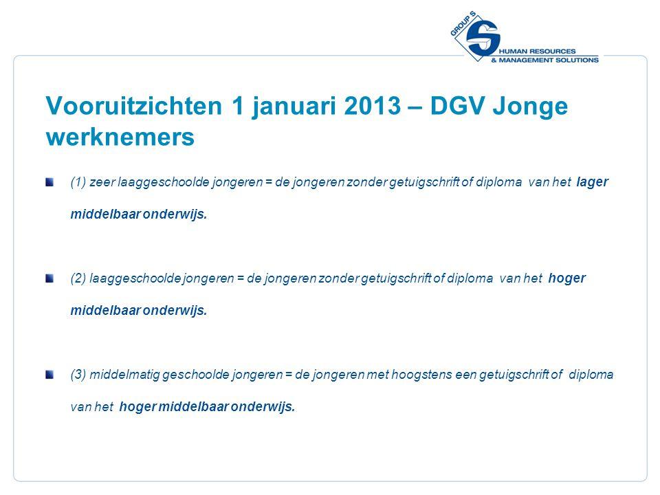14 Vooruitzichten 1 januari 2013 – DGV Jonge werknemers (1) zeer laaggeschoolde jongeren = de jongeren zonder getuigschrift of diploma van het lager middelbaar onderwijs.