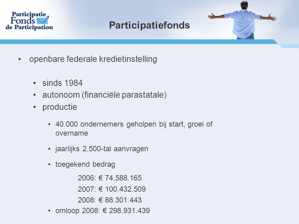 Impulseo-financiering Impulsfonds voor de huisartsgeneeskunde lening van maximum € 15.000 premie van € 20.000 Participatiefonds lening van maximum € 30.000 Impulseo