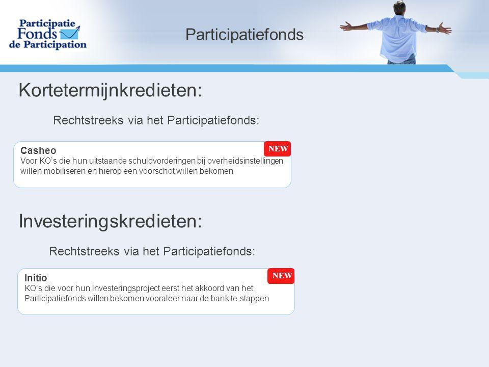 Initio Initio: Nieuw krediet van het Participatiefonds  antwoord van de federale overheid op de kredietbehoefte van KMO's in België  complementair aan de bestaande producten van het Participatiefonds  omgekeerde indieningsprocedure