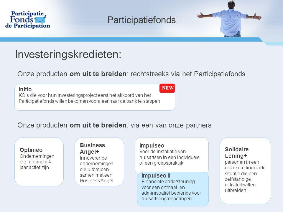 Productkenmerken voor wie.ko's (minder dan 50 werknemers) voor wat.