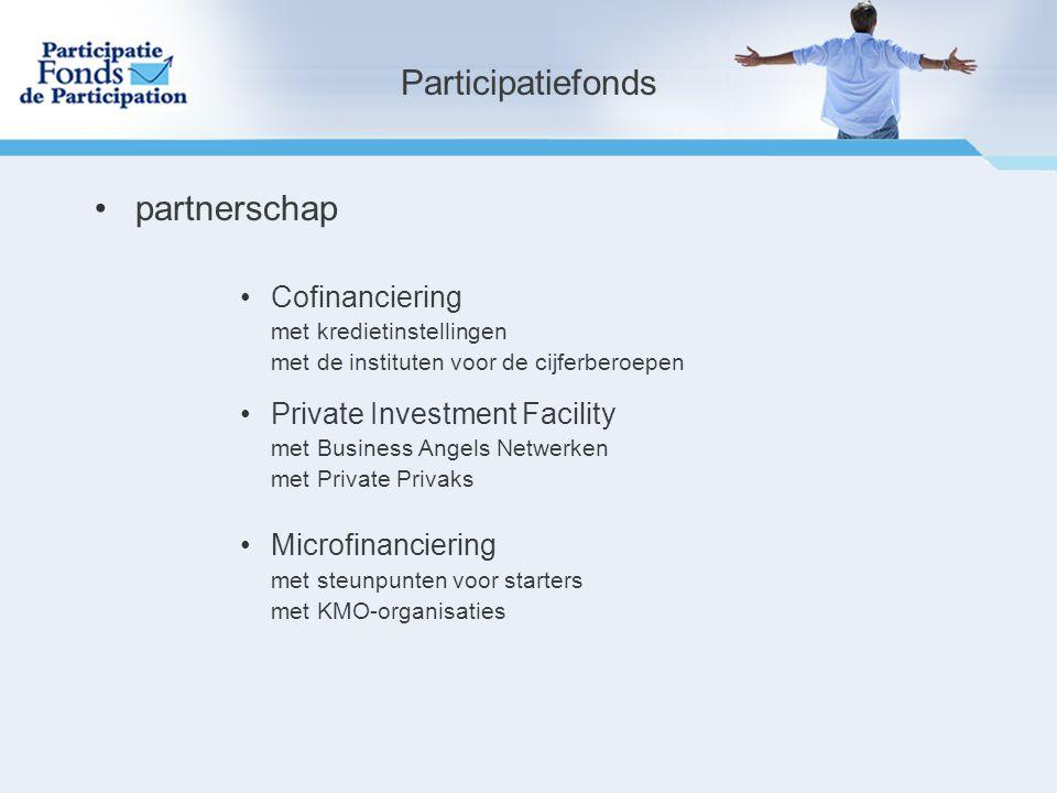 Producten Private Investment Facility Micro- financiering Co- financiering Startlening € 30.000 Solidaire lening € 12.500 Plan Jonge Zelfstandigen BA+ € 125.000 Privak+ € 1.500.000 Starteo/Optimeo € 250.000/€ 350.000 Initio € 100.000 Servicing Impulseo