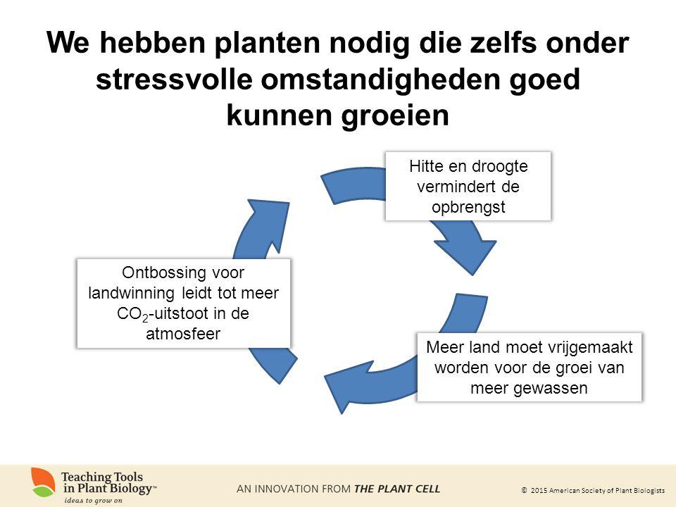 © 2015 American Society of Plant Biologists Hitte en droogte vermindert de opbrengst Meer land moet vrijgemaakt worden voor de groei van meer gewassen
