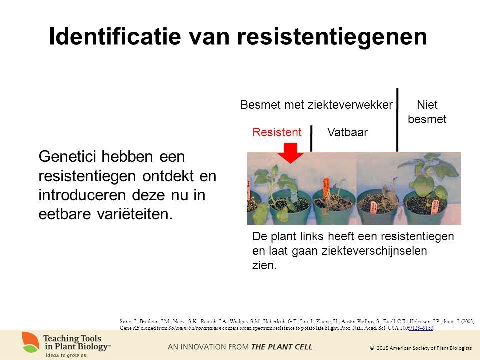 © 2015 American Society of Plant Biologists Identificatie van resistentiegenen Resistent Besmet met ziekteverwekkerNiet besmet Vatbaar De plant links