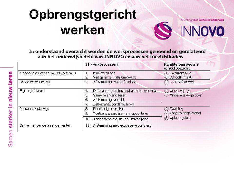 Opbrengstgericht werken In onderstaand overzicht worden de werkprocessen genoemd en gerelateerd aan het onderwijsbeleid van INNOVO en aan het toezicht