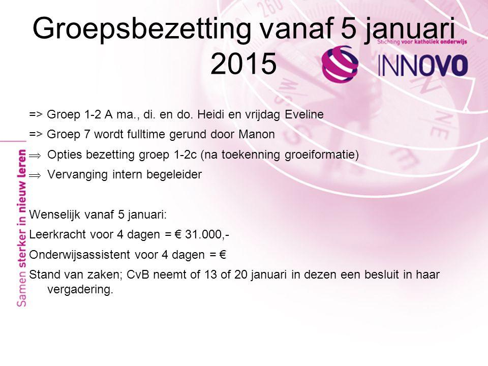 Groepsbezetting vanaf 5 januari 2015 => Groep 1-2 A ma., di. en do. Heidi en vrijdag Eveline => Groep 7 wordt fulltime gerund door Manon  Opties beze