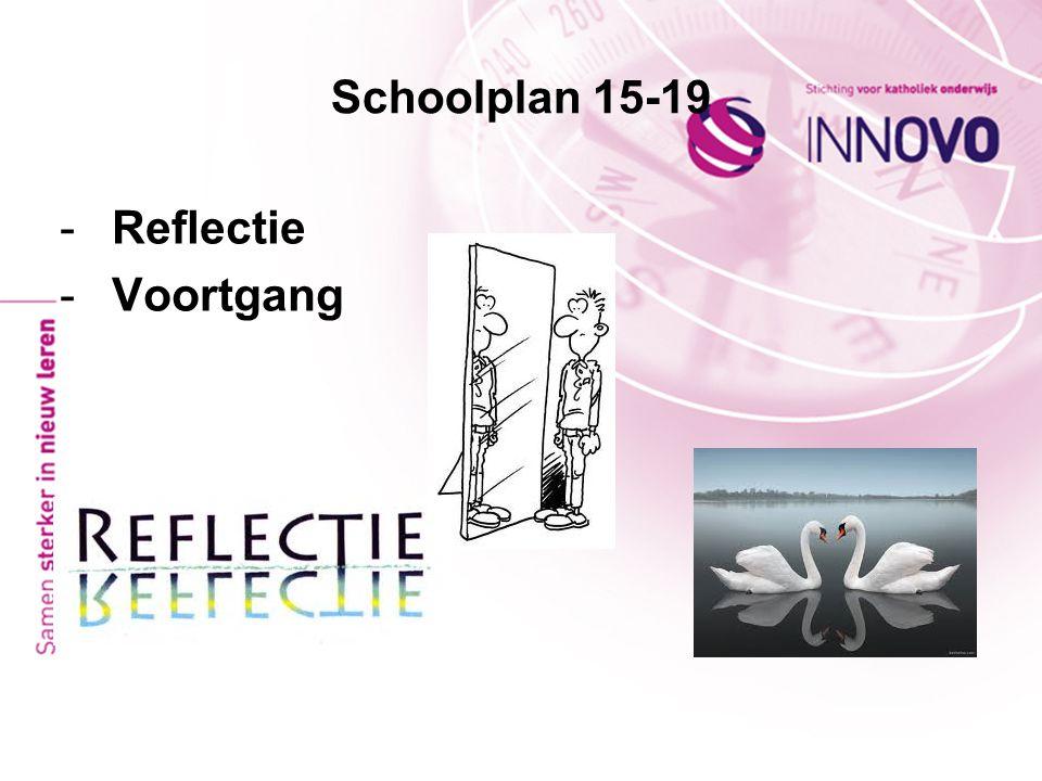 Schoolplan 15-19 -Reflectie -Voortgang