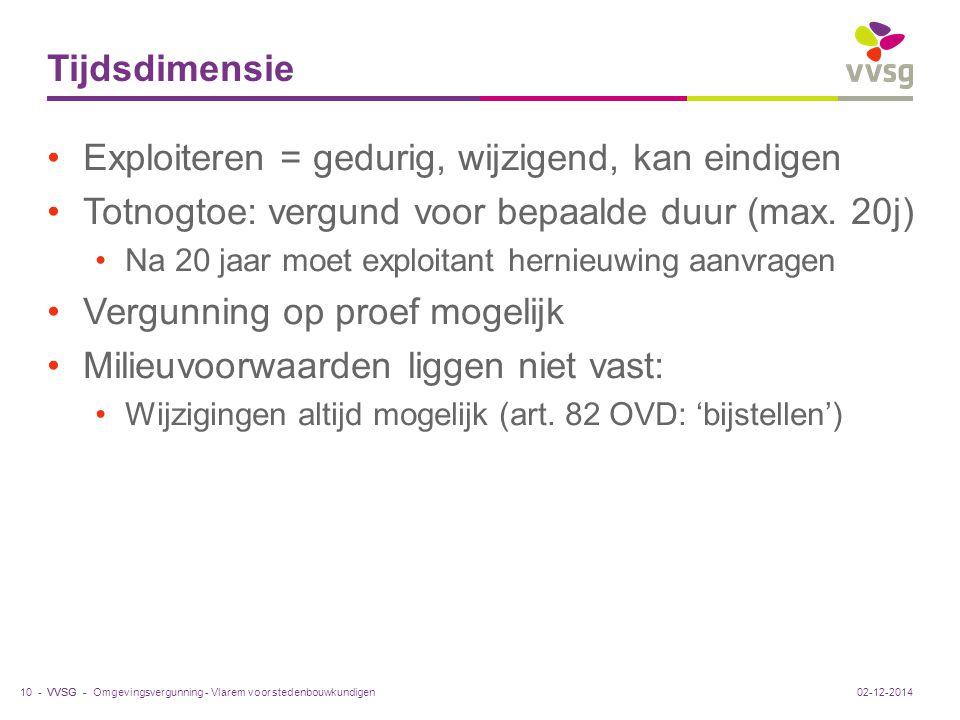 VVSG - Tijdsdimensie Exploiteren = gedurig, wijzigend, kan eindigen Totnogtoe: vergund voor bepaalde duur (max.
