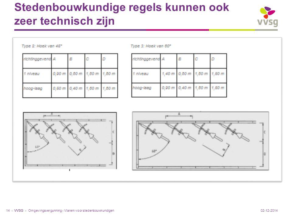 VVSG - Stedenbouwkundige regels kunnen ook zeer technisch zijn Omgevingsvergunning - Vlarem voor stedenbouwkundigen14 -02-12-2014