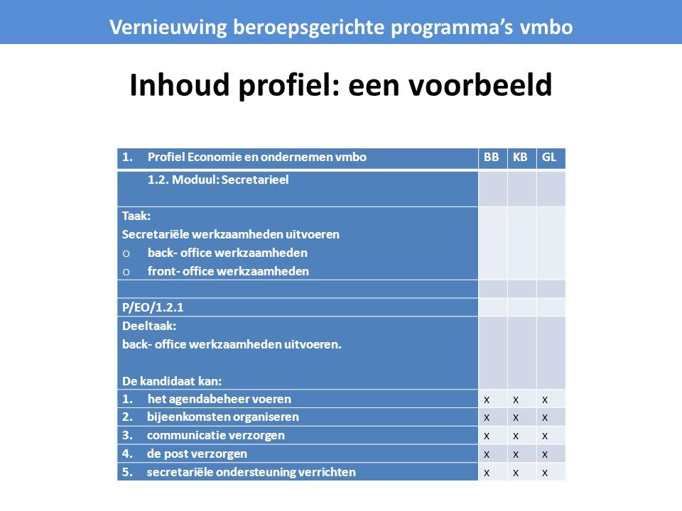 Inhoud profiel: een voorbeeld Vernieuwing beroepsgerichte programma's vmbo 1.Profiel Economie en ondernemen vmboBBKBGL 1.2. Moduul: Secretarieel Taak: