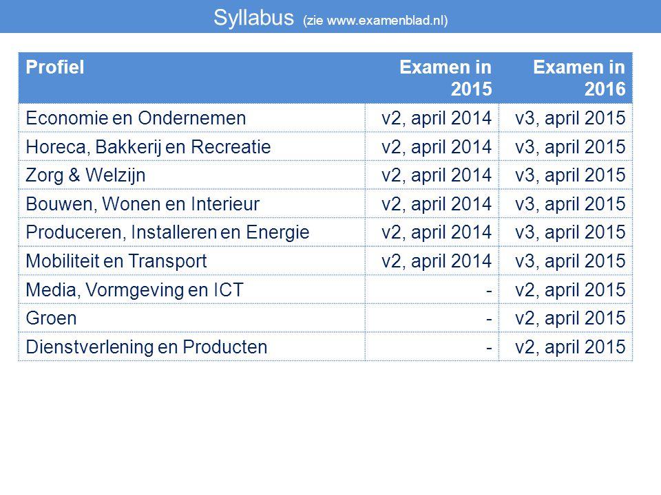 Syllabus (zie www.examenblad.nl) ProfielExamen in 2015 Examen in 2016 Economie en Ondernemenv2, april 2014v3, april 2015 Horeca, Bakkerij en Recreatie