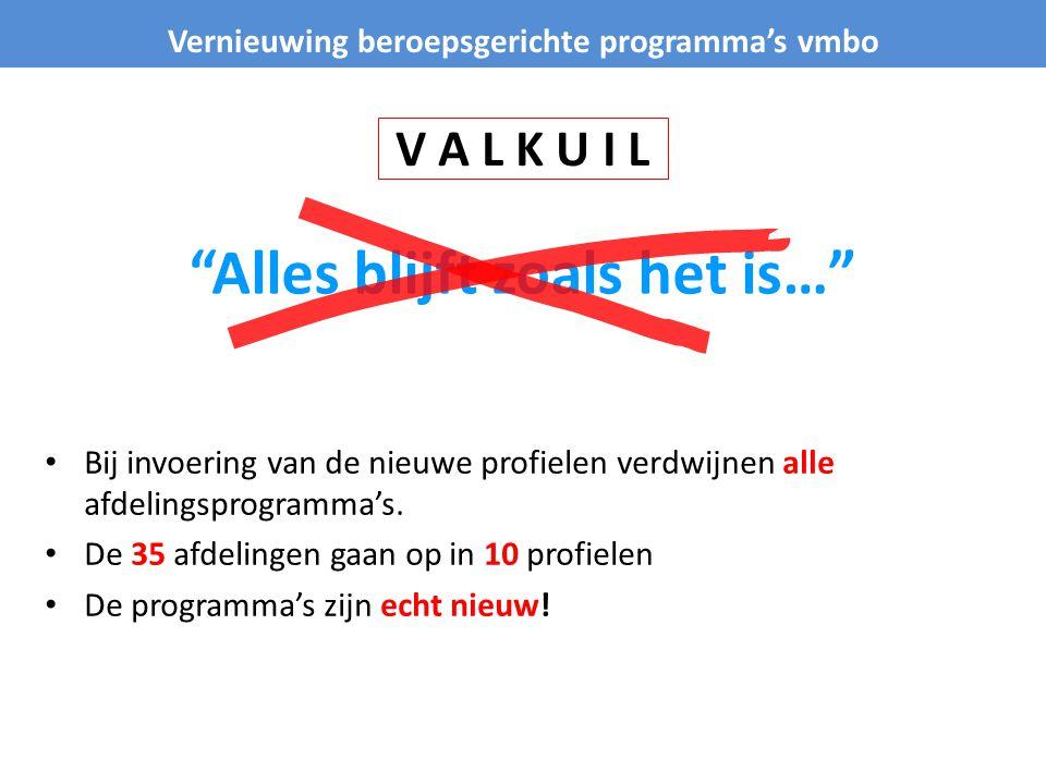 V A L K U I L Bij invoering van de nieuwe profielen verdwijnen alle afdelingsprogramma's. De 35 afdelingen gaan op in 10 profielen De programma's zijn